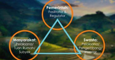 Peran Triangle dalam Pembinaan Desa Wisata1